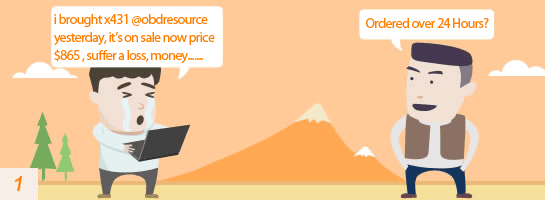 OBDResource Price Protection
